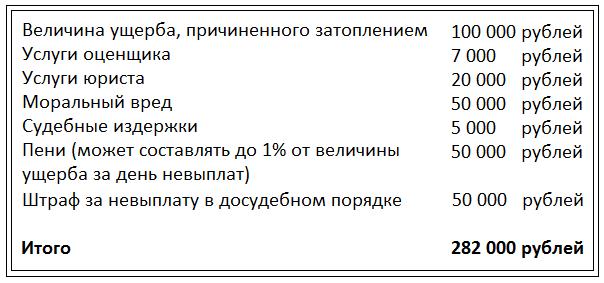 образец заявление в жилинспекцию на управляющую компанию киров